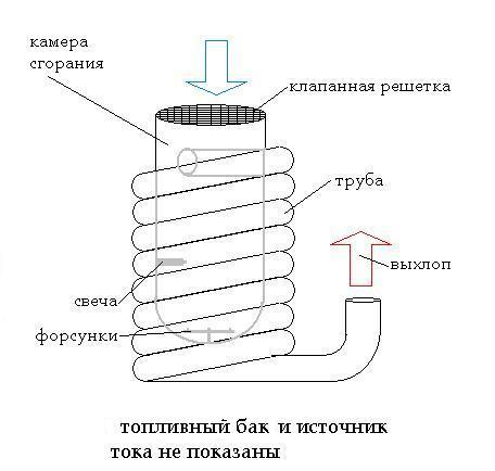 31 май 2013 схема ультразвуковой генератор схемы усилителей электрические схемы генератора инфразвук страх схемы на...