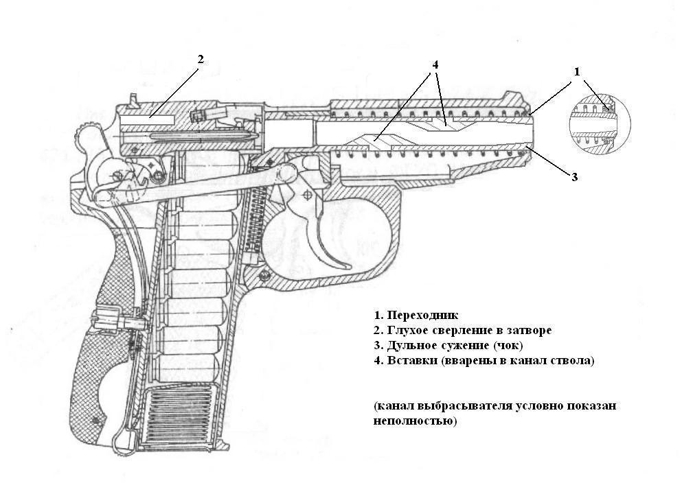 эскизы оружия: