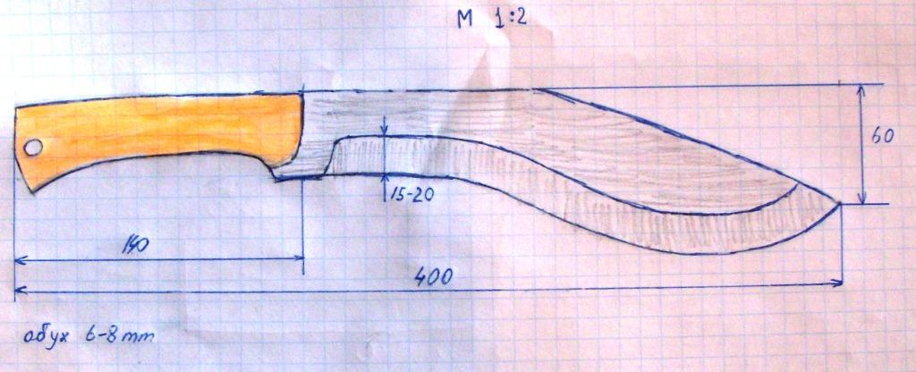 Как самому сделать нож и рисунок на нем