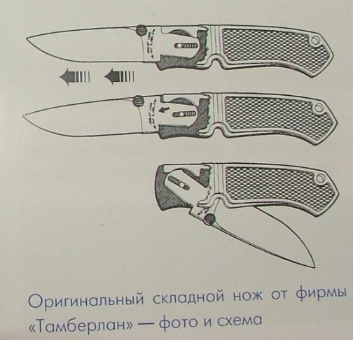 Как сделать складной нож своими руками чертежи 51