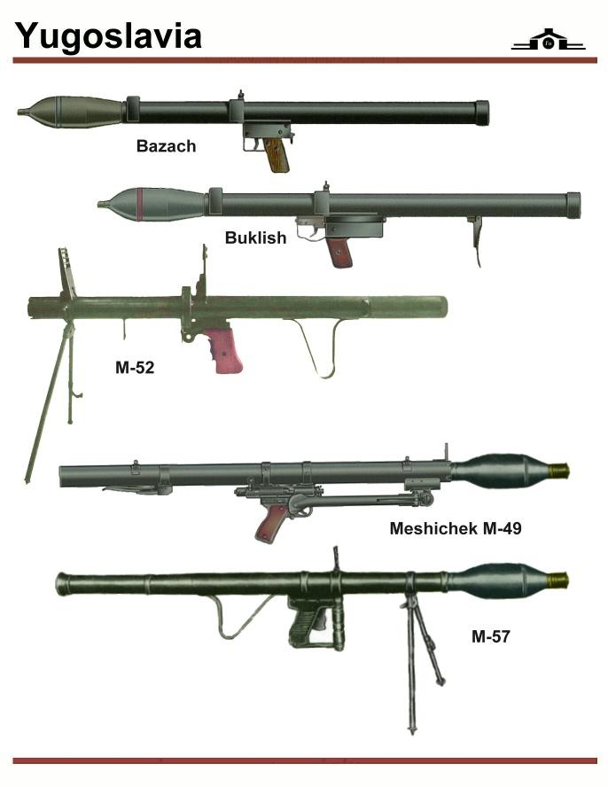 Кумулятивные боеприпасы — Википедия