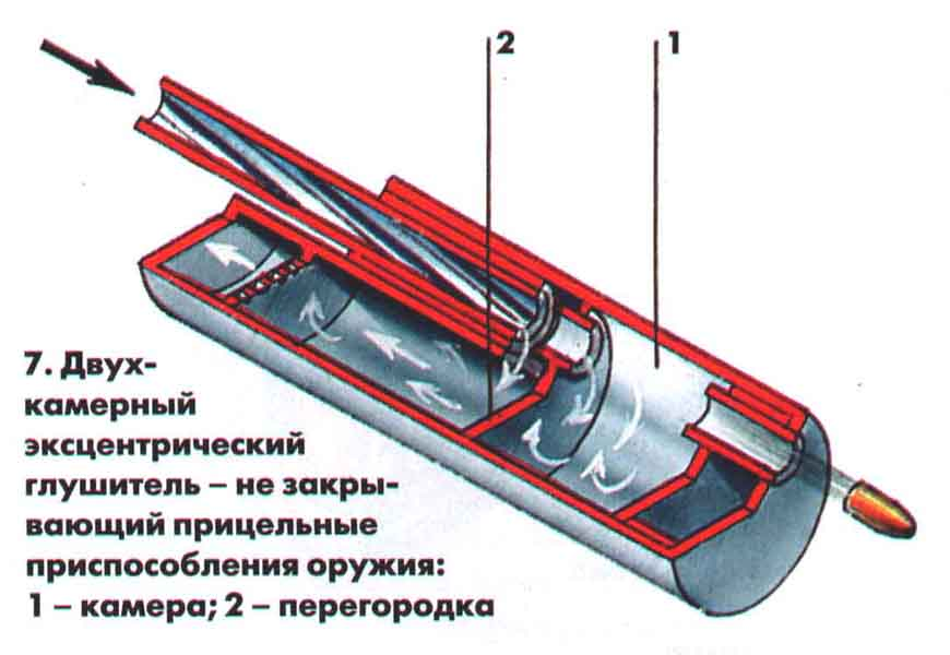 Как сделать глушитель на ружье своими руками 2