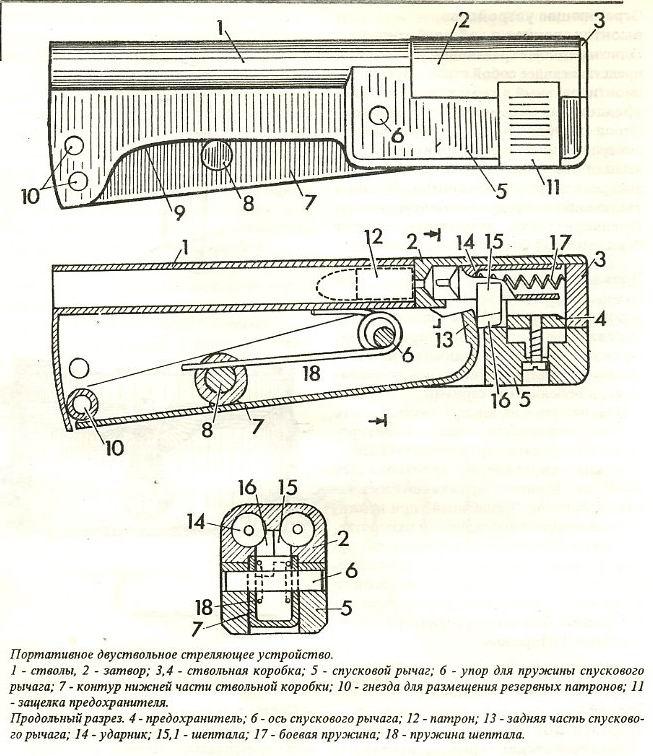 Стреляющие устройства своими руками 18