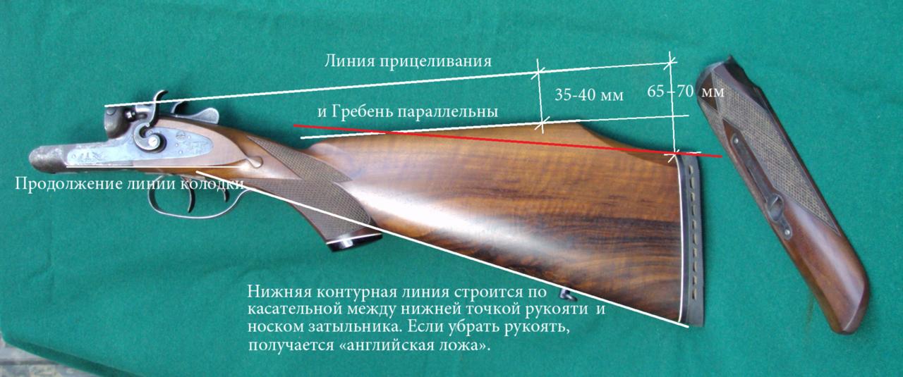 Приклады для ружья своими руками