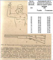 Подгонка приклада охотничьего ружья своими руками