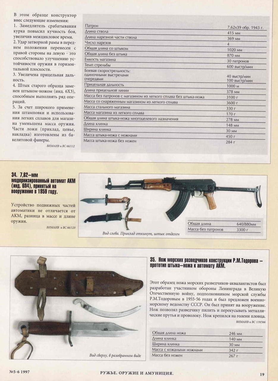 сколько функций у военного штык ножа комплектации снасти для