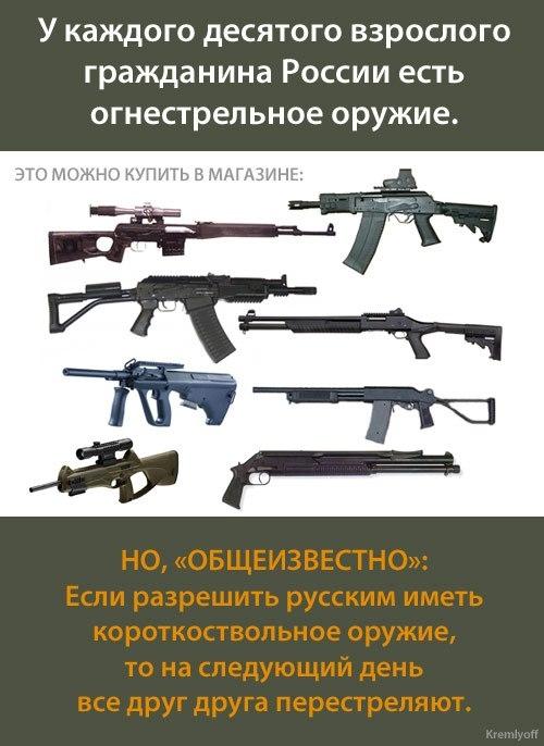 Польский закон об оружии времена