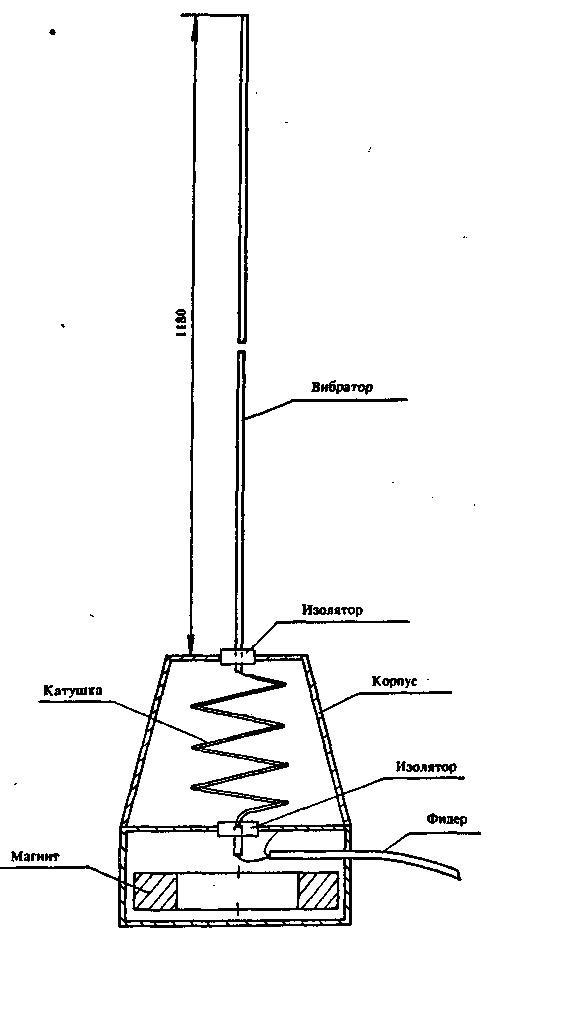 Антенна для радиостанции 27 мгц своими руками