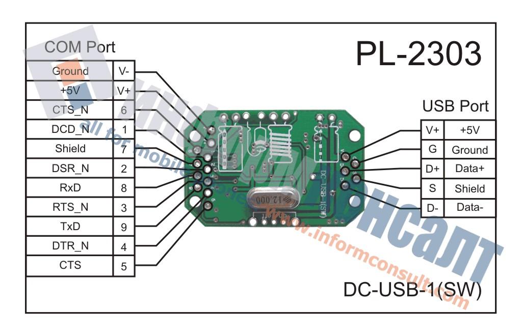 Dca-510 Pl 2303 Драйвер