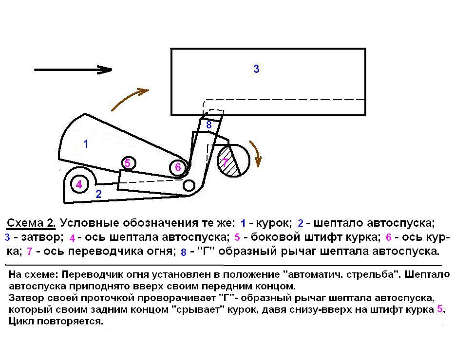 2 (см. схему 2).