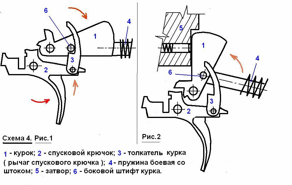 Ударно спусковой механизм своими руками чертежи буллпап 75