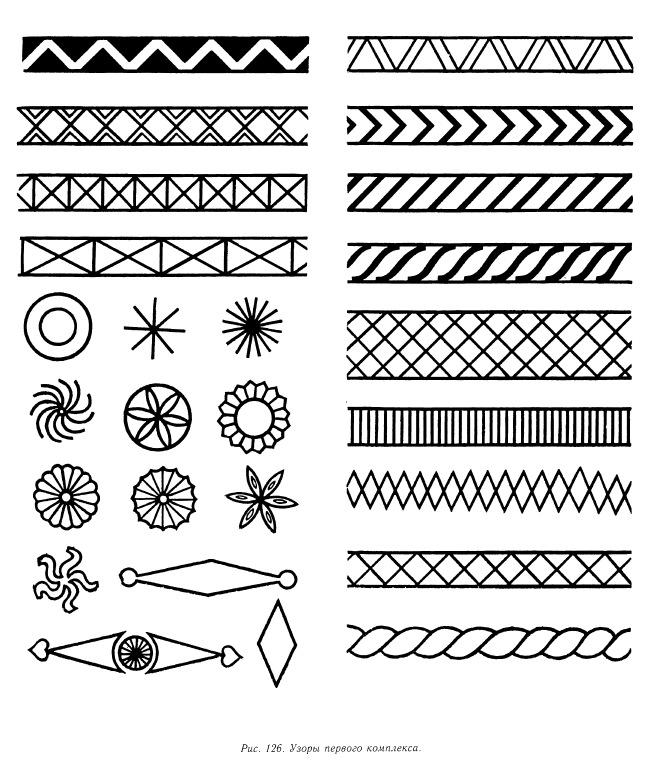 чувашские узоры и орнаменты картинки цветные