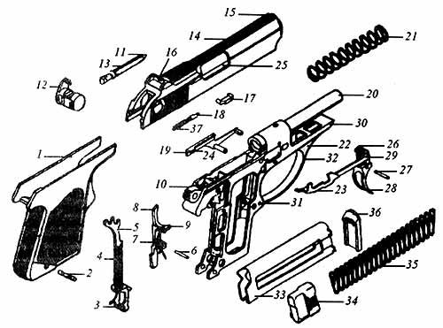 Схема пистолета ПСМ