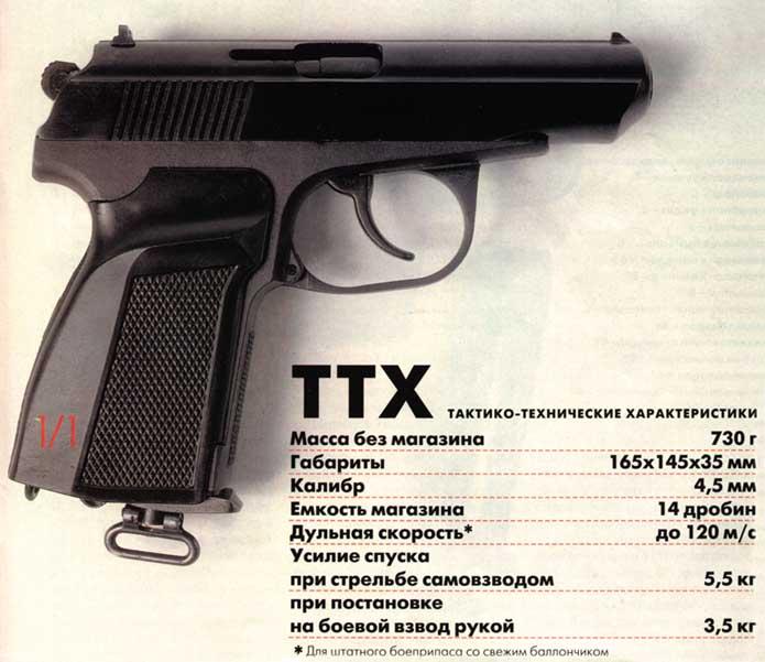 форму пистолета Иж-71-100,