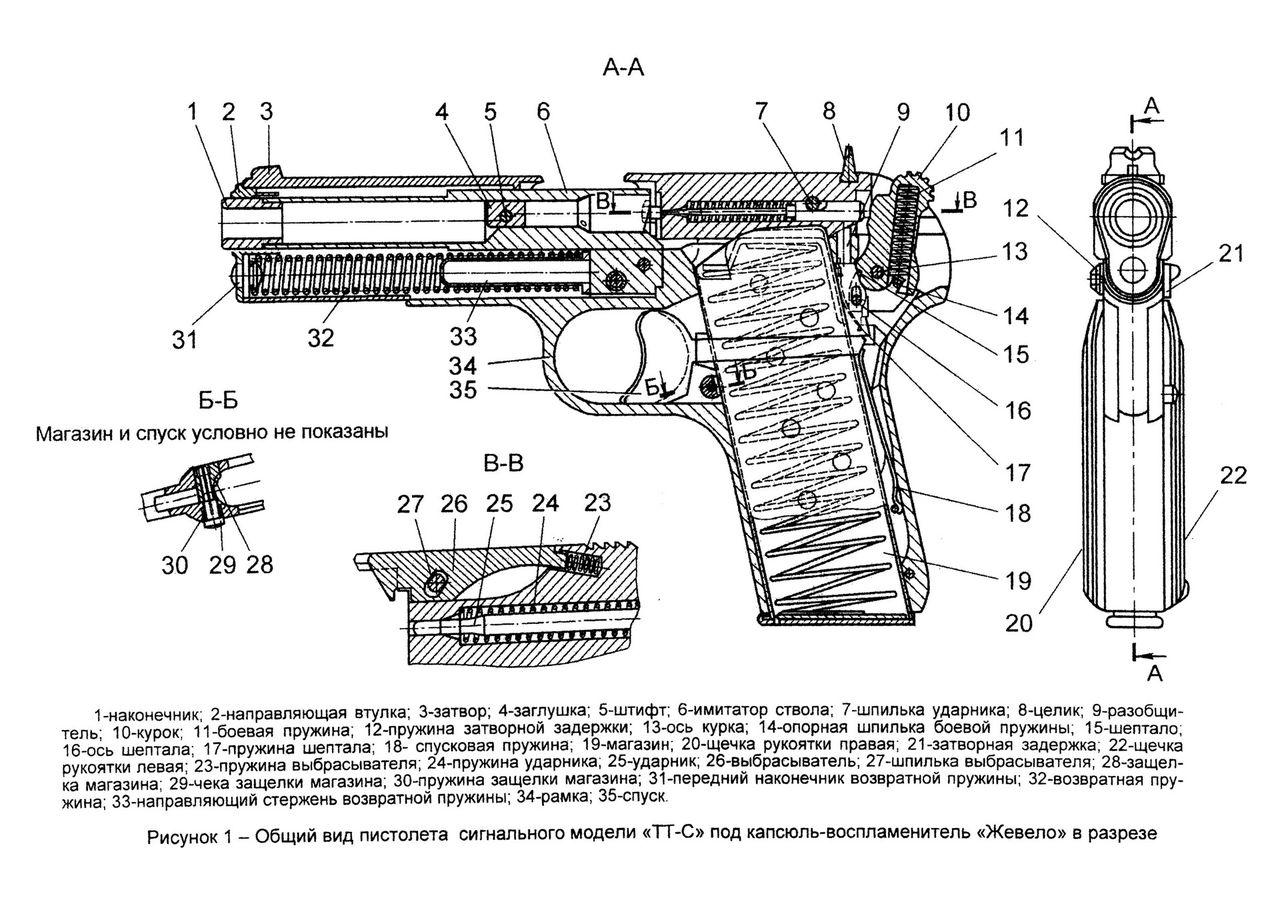 схема устройства пистолета макарова