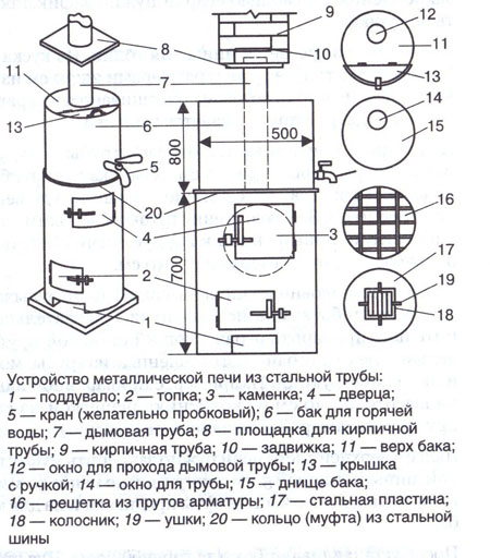 Печь из металлической трубы для бани своими руками