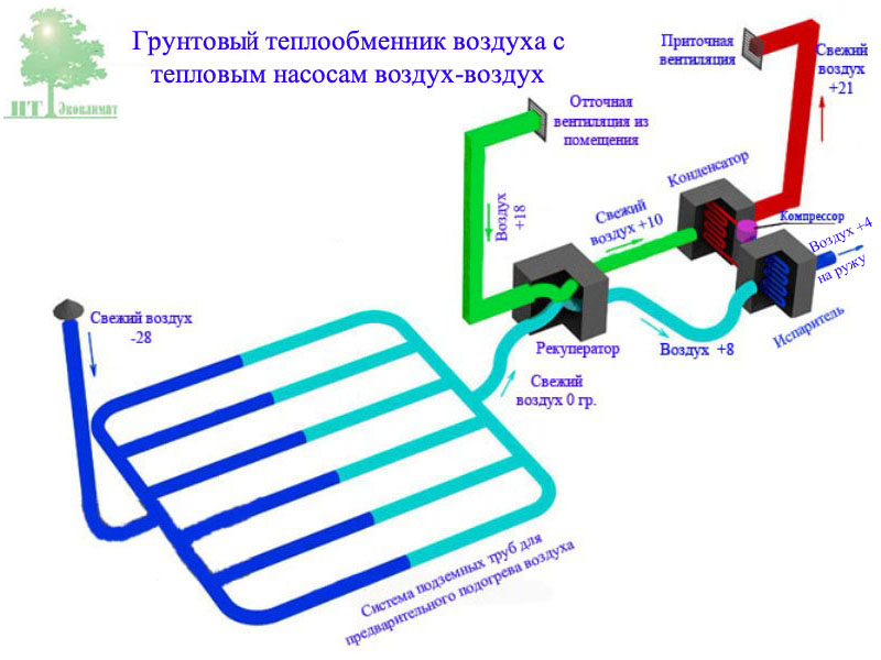 теплообменник параметры квт