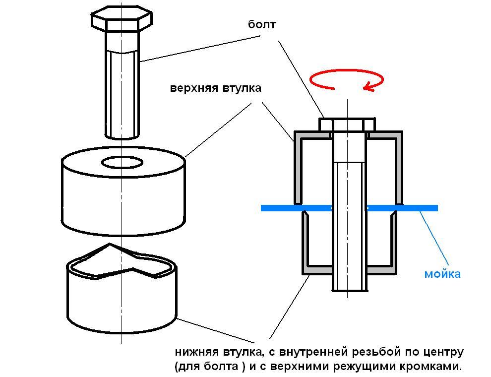 Как сделать отверстие под кран в мойке из чугуна