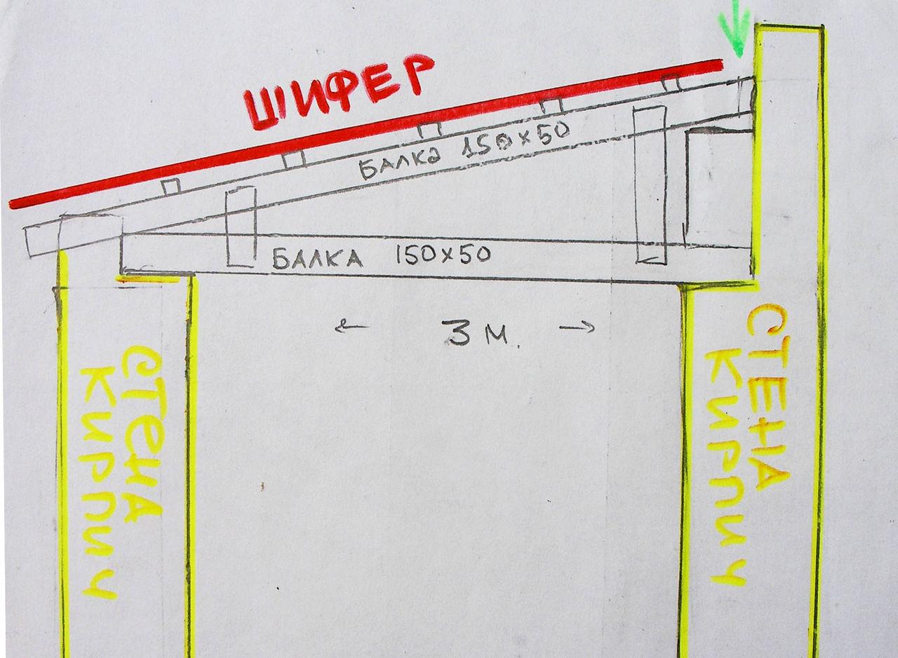 Построить крышу односкатную на гараж своими руками