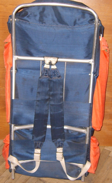 Из чего делают рюкзаки