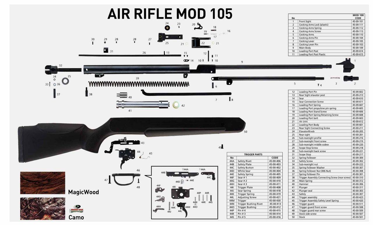 Схема разборки пневматической винтовки фото 839