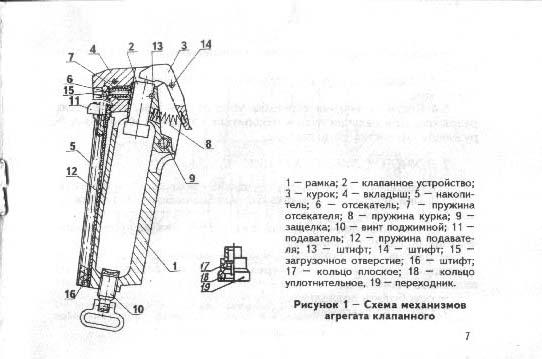 устройства и работа автомата