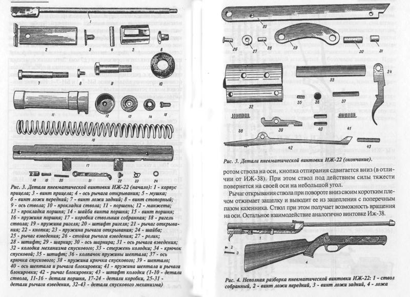 Схема устройства Иж-38
