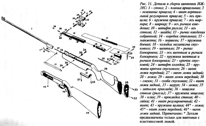 Схема устройства Иж-38; рисN2