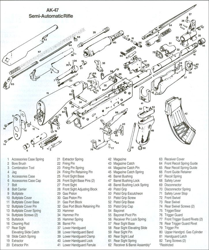 Kalashnikov AK 47 [CyberGun