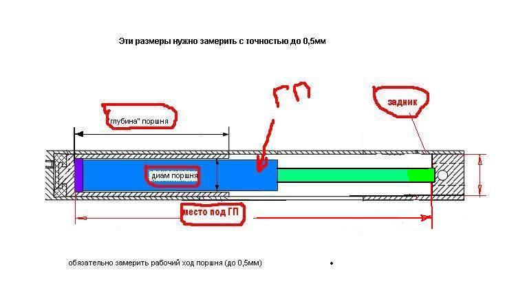 Газовая пружина для пневматике своими руками
