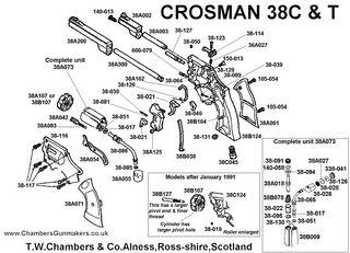 Crosman 38 С - опять про револьвер.
