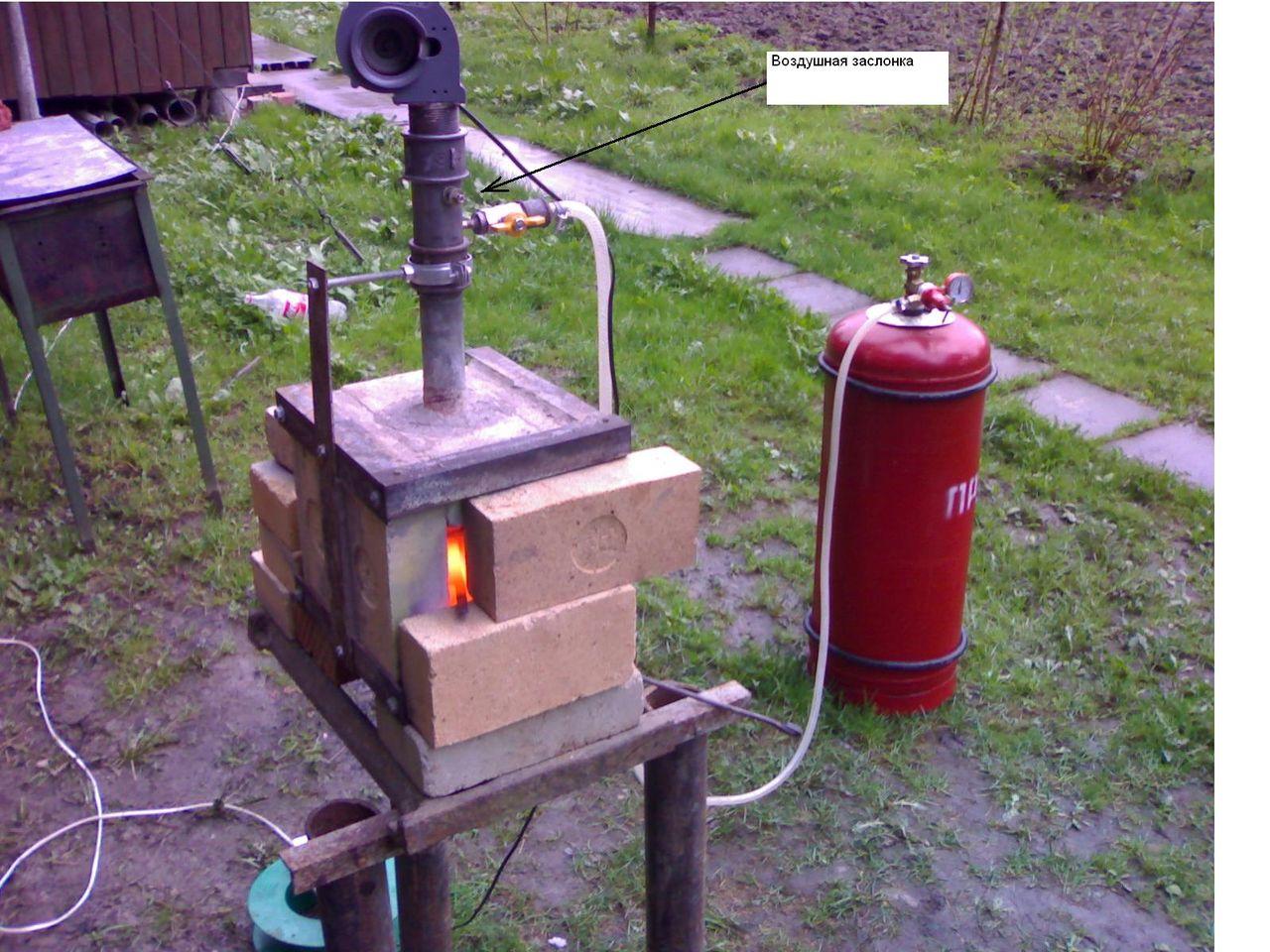 Горелка для газовый горн