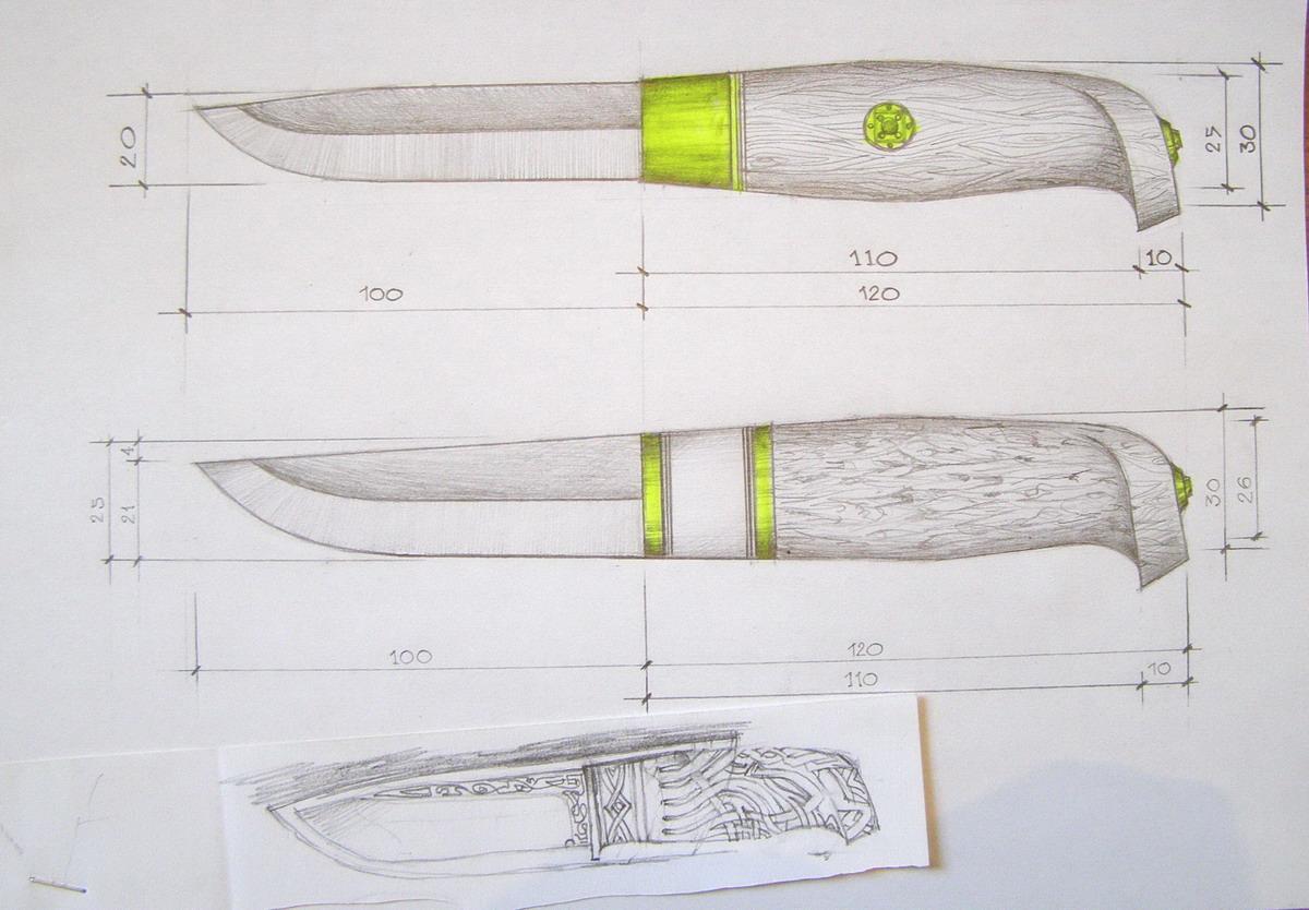 Ручки для ножей своими руками рисунки